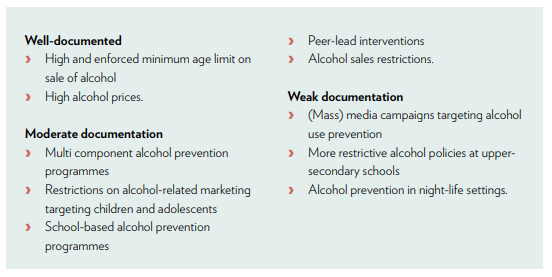Danish report: age limit for alcohol sales must be raised to